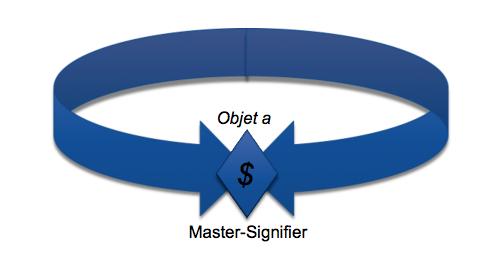 Symbolic Order